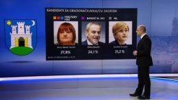 FOTO Dnevnik.hr