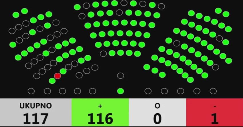 prelec glasovanje